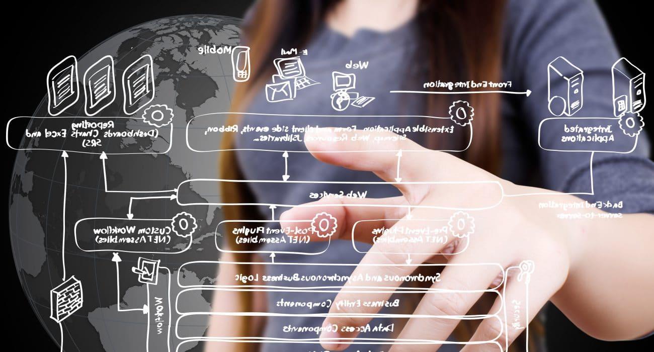 Arbeit Wirtschaft Digitalisierung